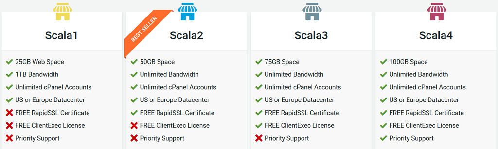 Scala Hosting's Review for 2016