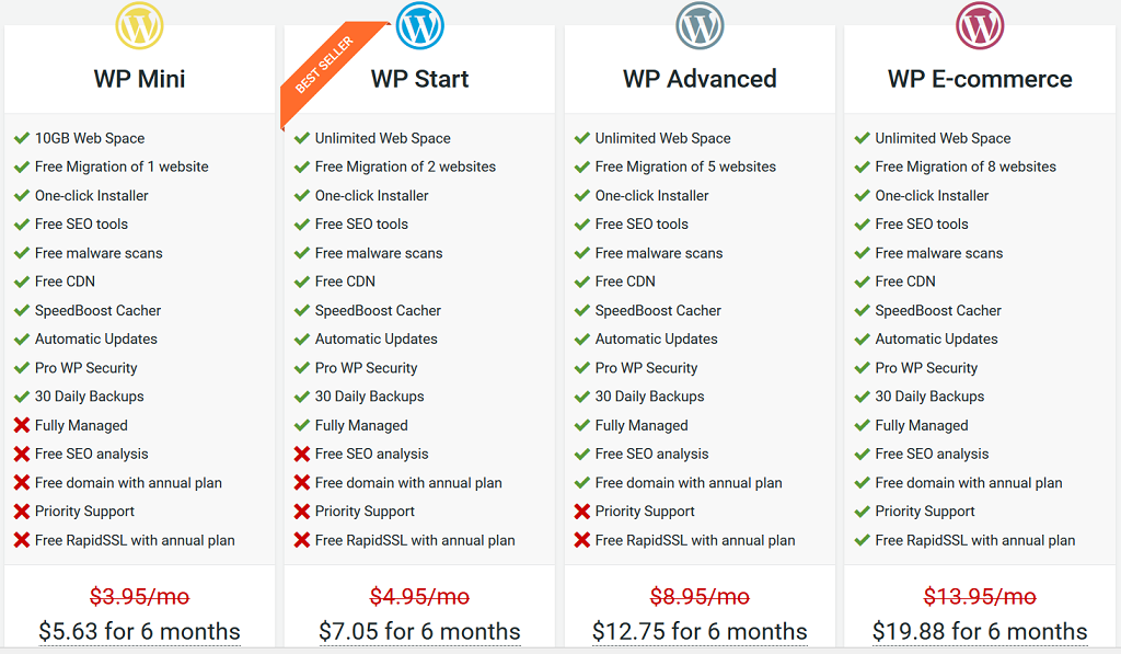How can I find the best WordPress hosting plan?